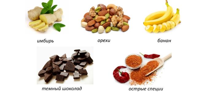 продукты-афродизиаки