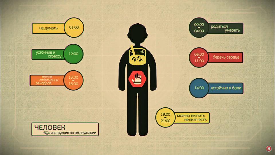 Похудение и биоритмы